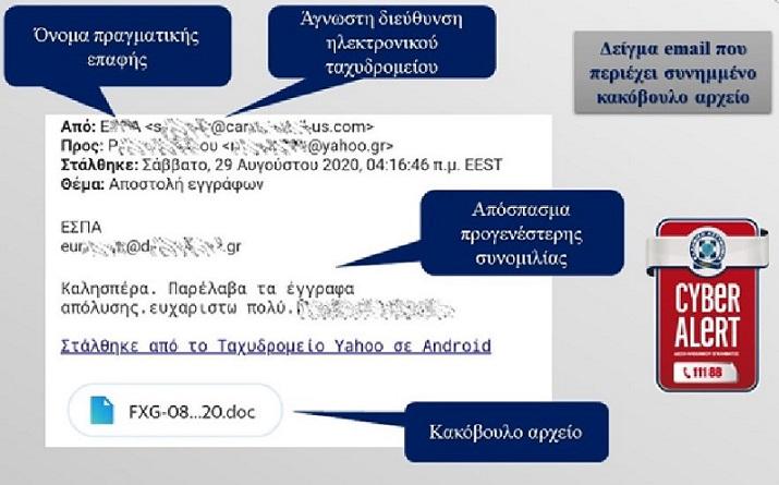 Ενημέρωση των πολιτών από τηΔιεύθυνση Δίωξης Ηλεκτρονικού Εγκλήματος σχετικά με διασπορά κακόβουλου λογισμικού μέσωμηνυμάτων ηλεκτρονικού ταχυδρομείου (emails)